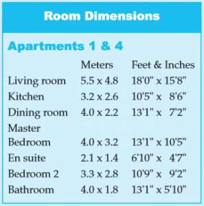 Apartment 1 & 4 Room Dimensions - Bay View Apartments in Mumbles