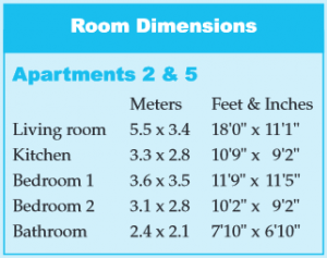 Apartment 2 & 5 Room Dimensions - Bay View Apartments in Mumbles