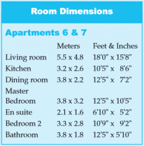 Apartment 6 & 7 Room Dimensions - Bay View Apartments in Mumbles